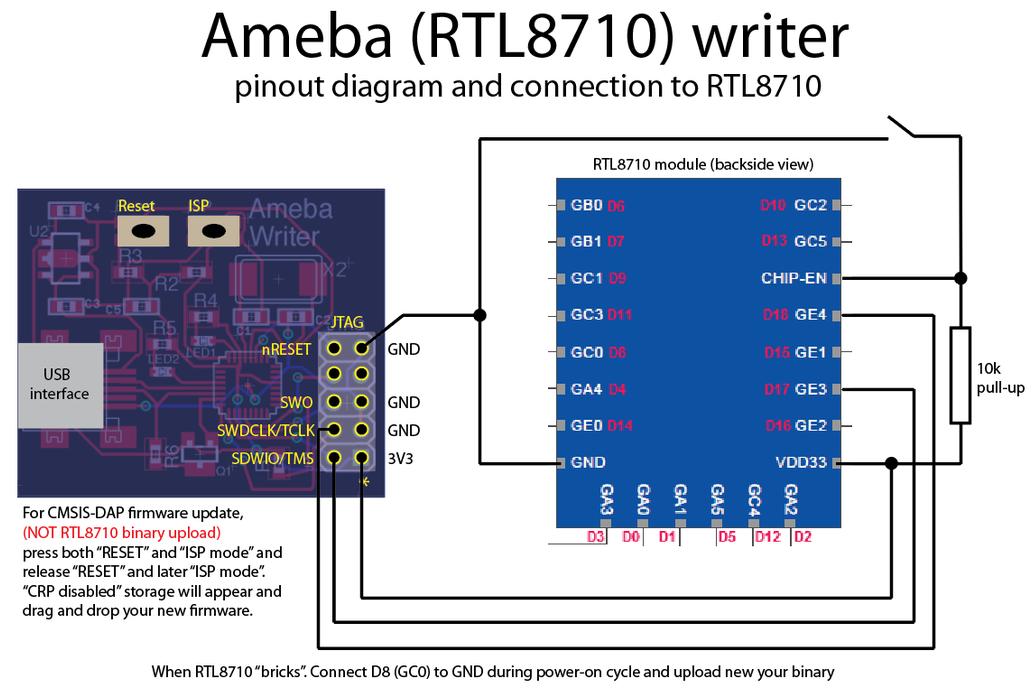 Ameba (RTL8710) programmer for Arduino IDE 2