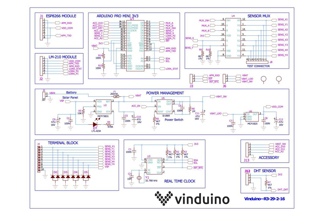 Vinduino remote sensor station board 3