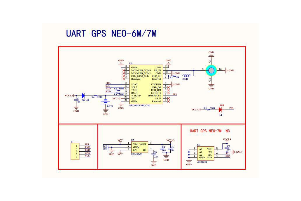 GRS module Compatible with U-BLOX NEO-7M 6