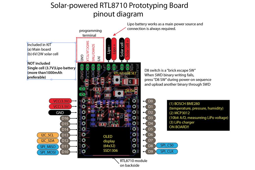 Solar-powered RTL8710 prototyping system version 2 4
