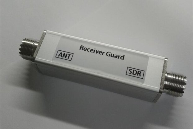 SDR receiver guard