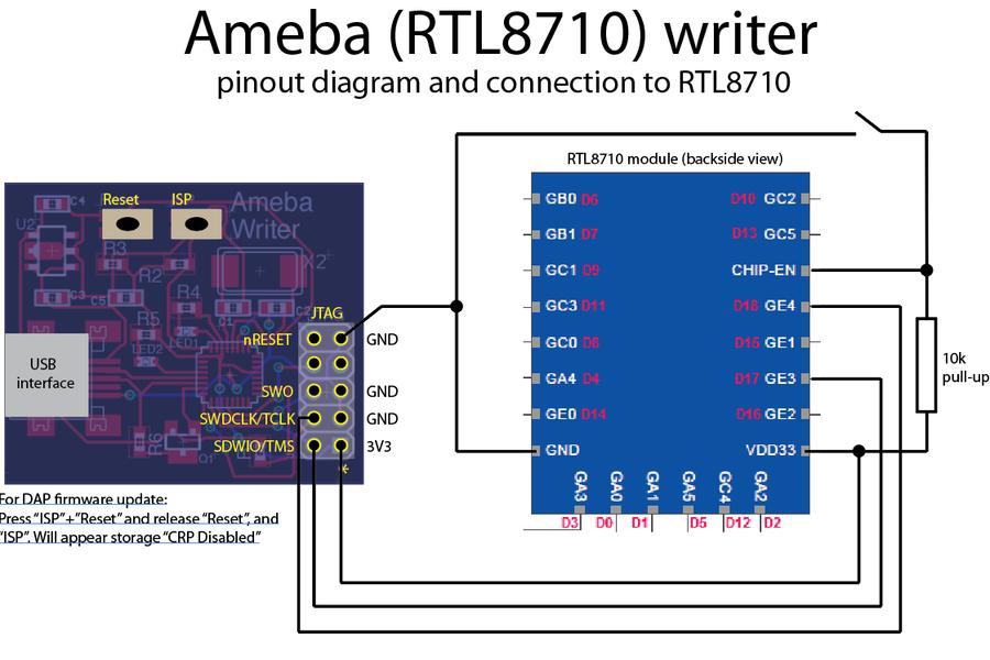 Ameba (RTL8710) programmer for Arduino IDE
