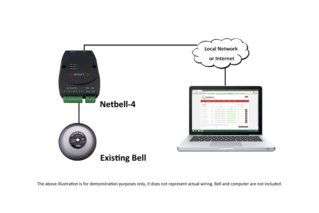 Netbell-4 Ethernet Bell Ringer with 500 Schedules 6