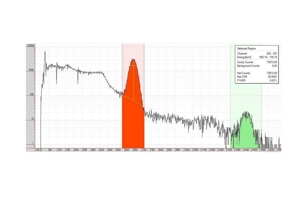 DIY Multi Channel Analyzer for Gamma Spectroscopy 3
