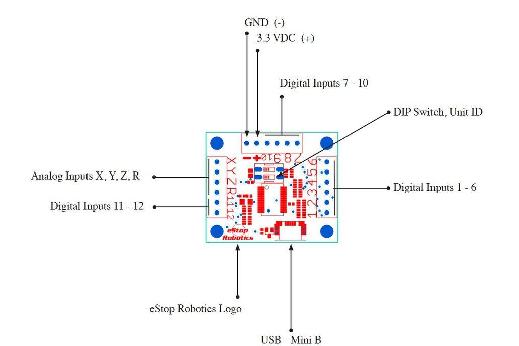 Custom Control Interface  -  CCI 2