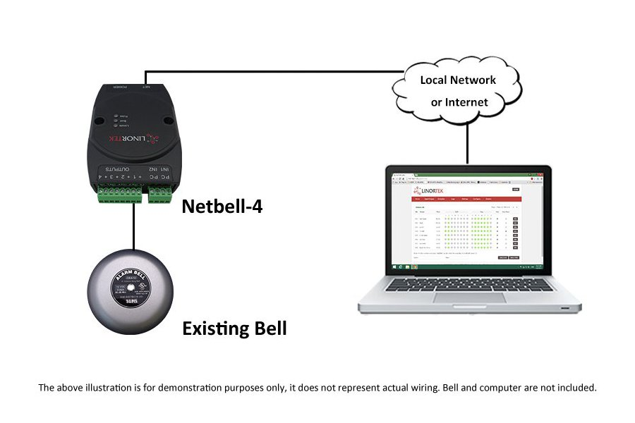 Netbell-4 Ethernet Bell Ringer with 500 Schedules