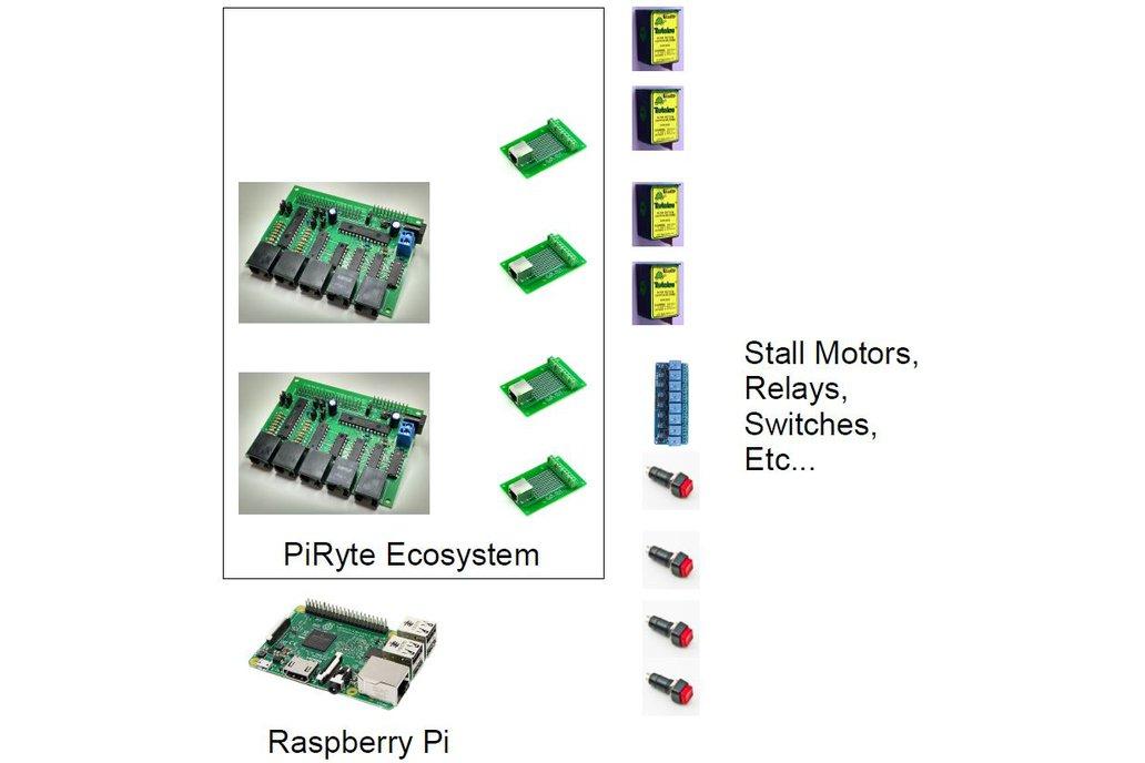 PiRyte Multi-S Extended I/O for Model Railroading 2