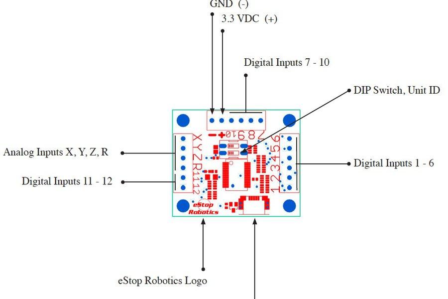 Custom Control Interface  -  CCI