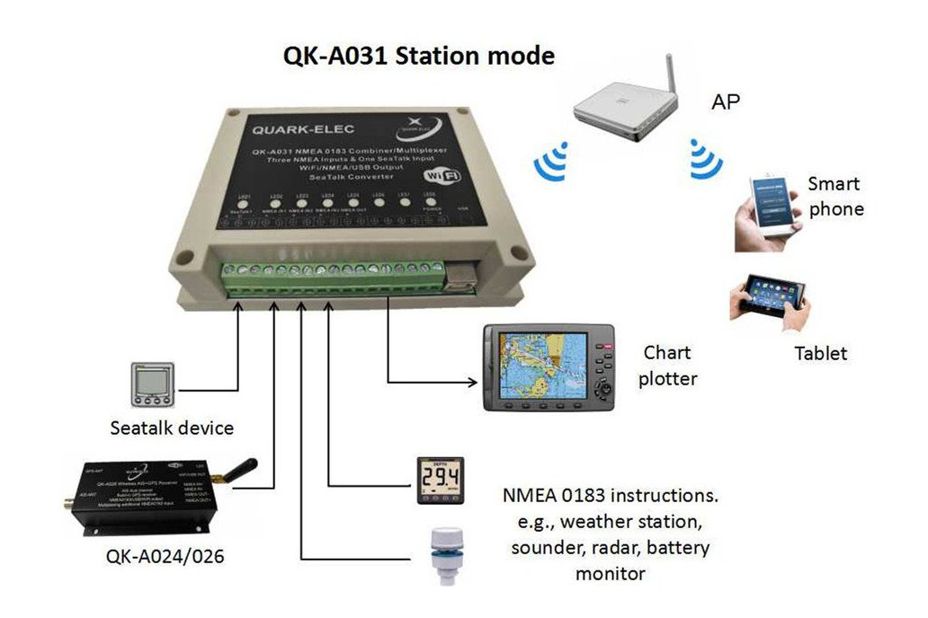 QK-A031 NMEA 0183 Multiplexer with SeaTalk Convert 4