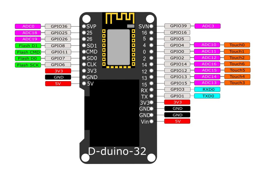 D-duino-32(ESP32&0.96OLED display) 7