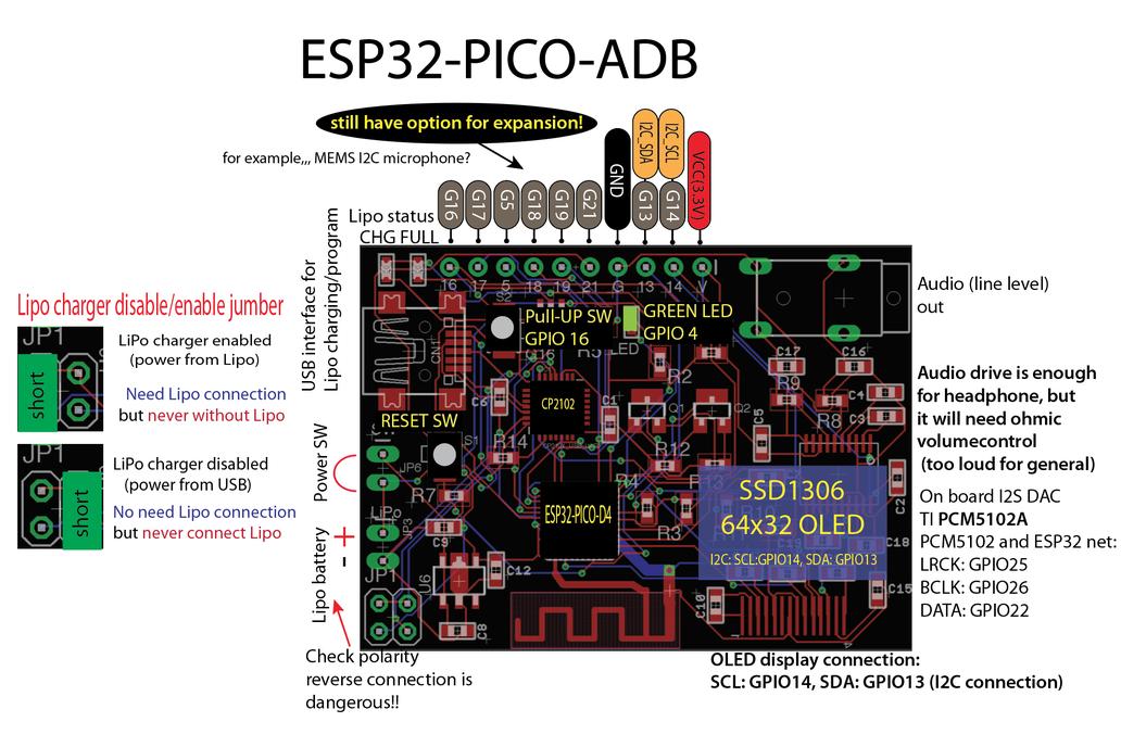 ESP32-PICO-ADB 3