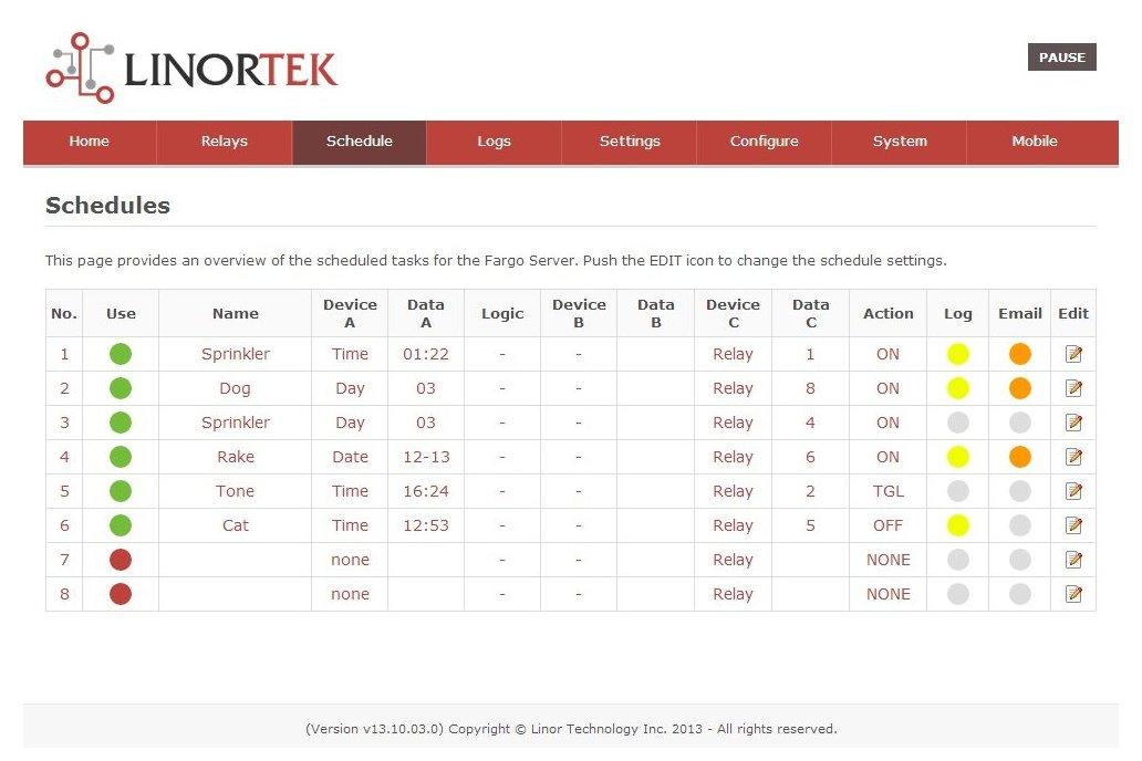 Fargo R4DI Web Based TCP/IP Ethernet Relay Board 5