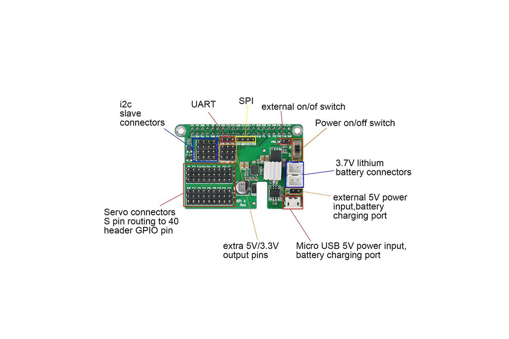 Advance I/O Expansion Board for Raspberry PI 2