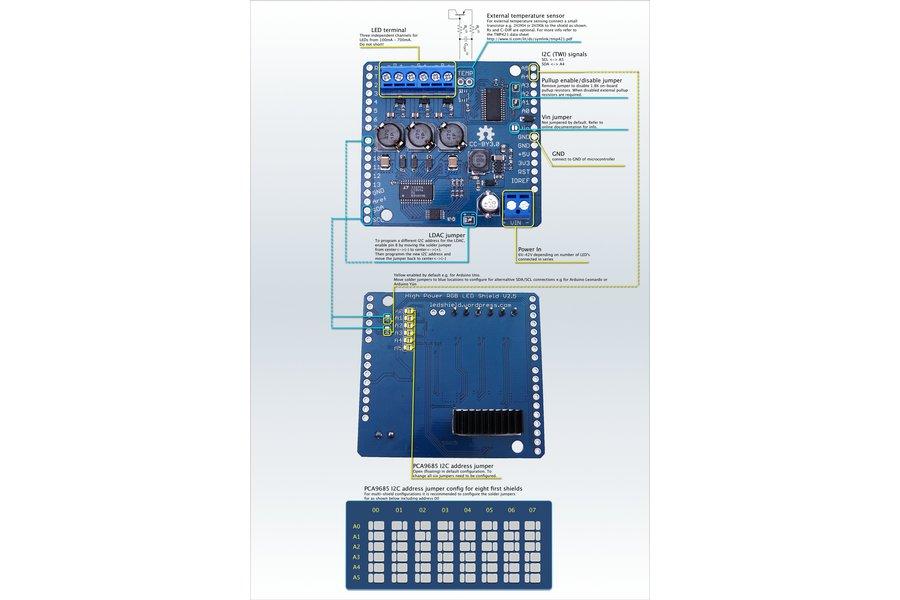 High Power RGB LED Shield  I2C - 12bit/ch. dimming