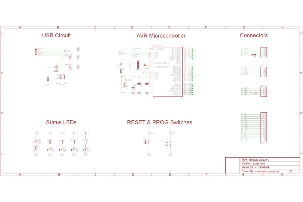 tinyUSBboard - Rev. 4 SMT  kit  8