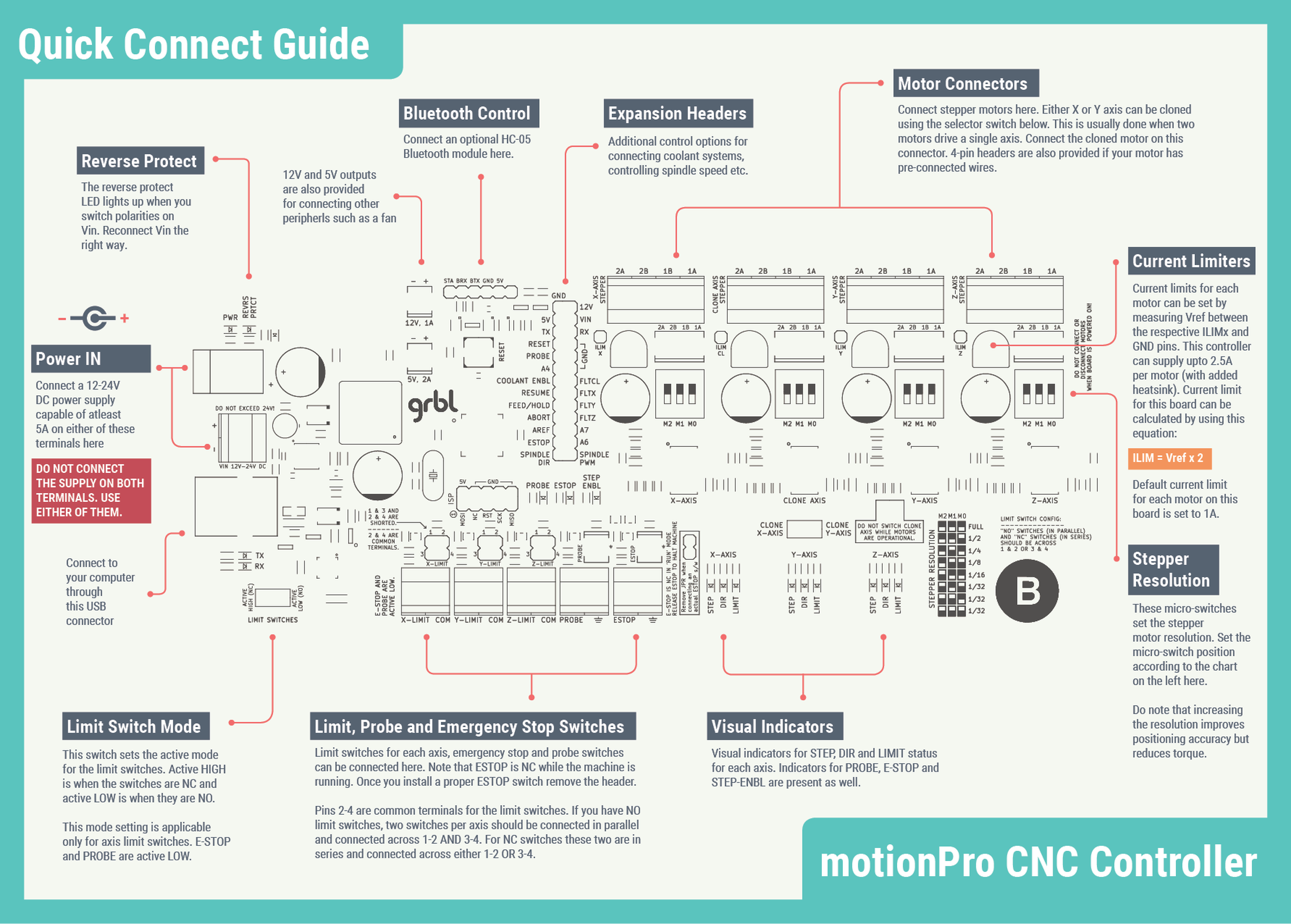 Motionpro 3 1 Axis Cnc Controller From Class B Project On Tindie Wiring Diagram 2