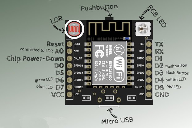 ESP8266 RGB LED onboard development platform
