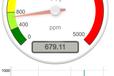 2019-04-18T08:05:35.199Z-CO2 Gauge.png