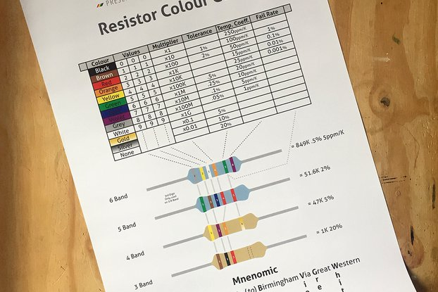Resistor Colour Code Chart
