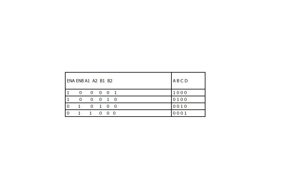 L298N stepper motor driver microcontroller