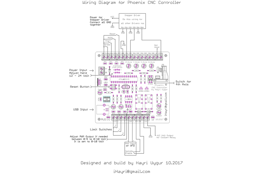 Beautiful Midi To Usb Wiring Diagram Images - Electrical Diagram ...