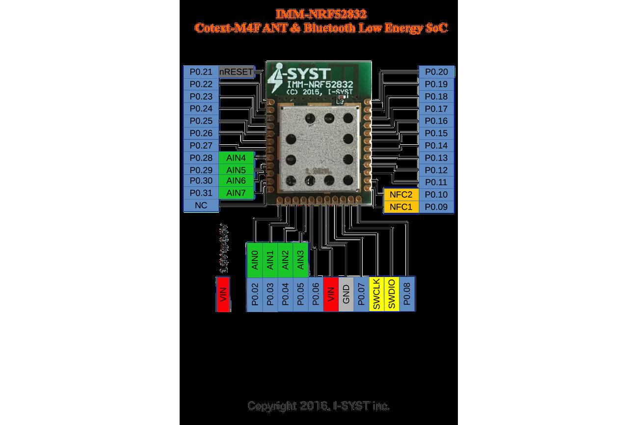 nRF52832 ANT+, Bluetooth 5, ARM Cortex-M4F, 30 I/O
