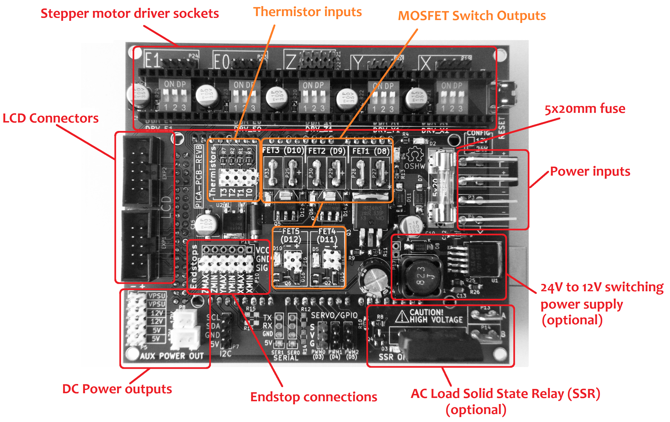 Pica Reprap Arduino Mega Shield From Marty Rice On Tindie For Beginners Controlling A 12v Dc Motor Fan With An 2