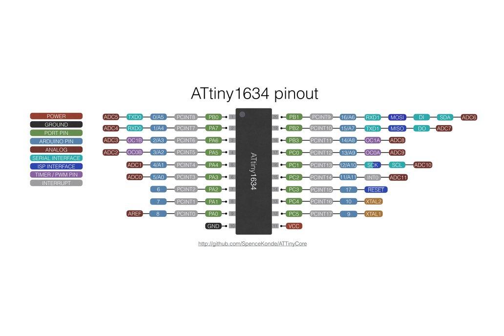ATTiny1634 breakout w/serial header (bare board) 6