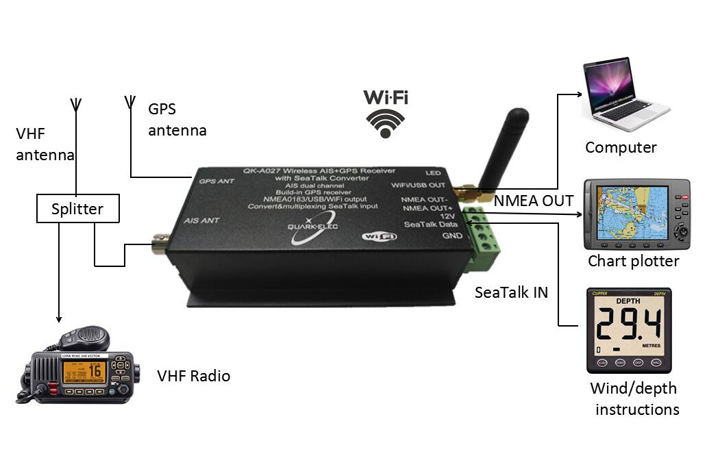 QK-A027 Wireless AIS+GPS Receiver With SeaTalk 3