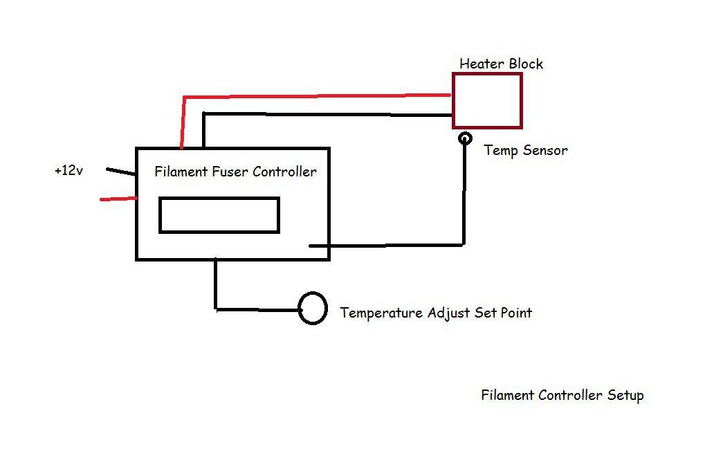 3D Printer Filament Joiner/Fuser  PID Controller 6