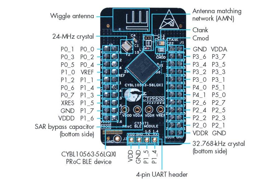 Cypress CY5671 PRoC™ BLE Module