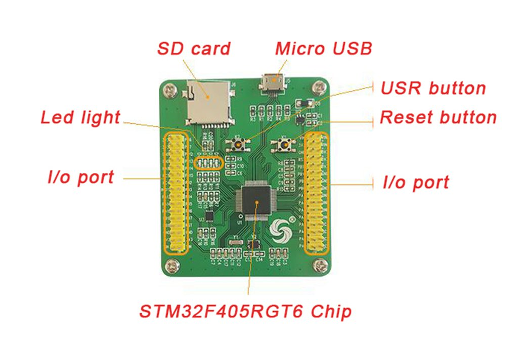 NEW Development Board for MicroPython for PyBoard STM32F405 Core