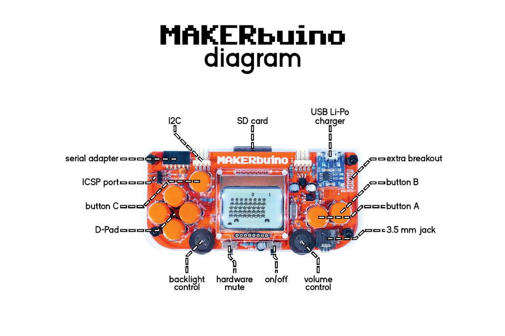 MAKERbuino - a DIY game console 8