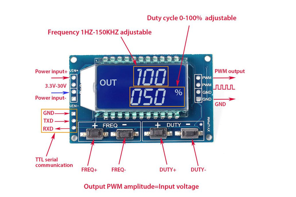 Signal Generator PWM LCD Display(12477) 4