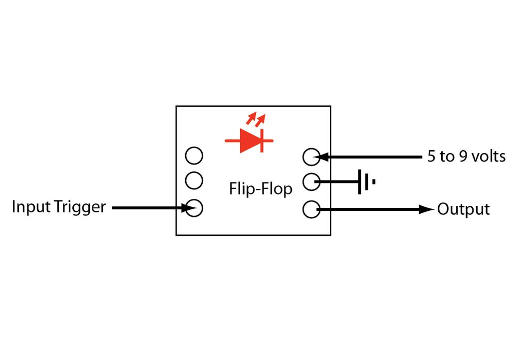 Flip-Flop Kit 4