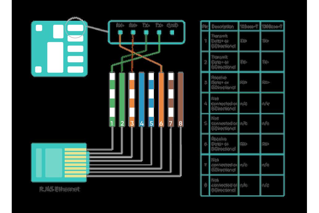 ethernet port wiring diagram rj45 wiring diagram 100mb wiring diagrams dat  rj45 wiring diagram 100mb wiring
