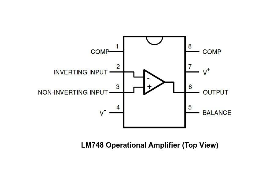 Analog Interface Pack