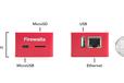 2018-05-16T23:45:39.648Z-Firewalla Box.png
