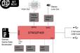 2014-08-26T08:54:10.068Z-bitbox-schema.png