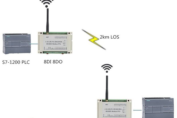 remote I/O module 8DI 8DO wireless ON-OFF control