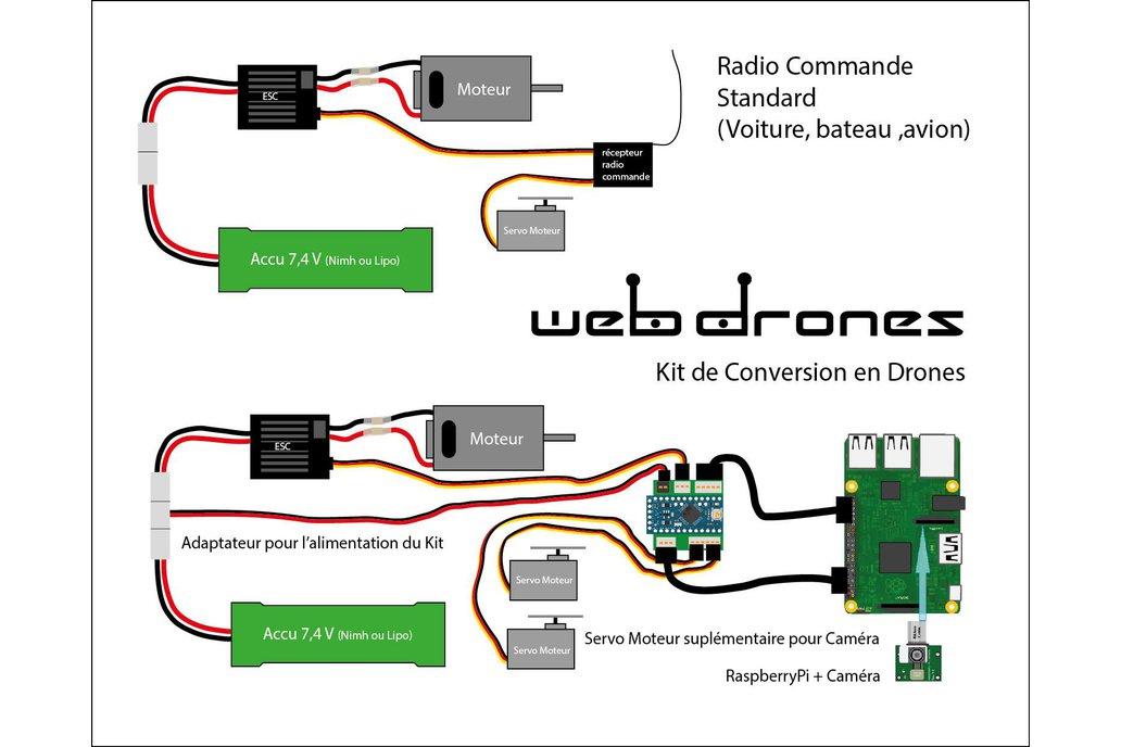Webdrones Kit 2
