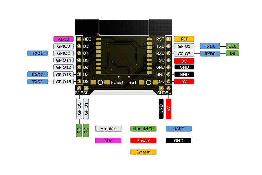 X-8266(Tiny  NodeMCU) 8