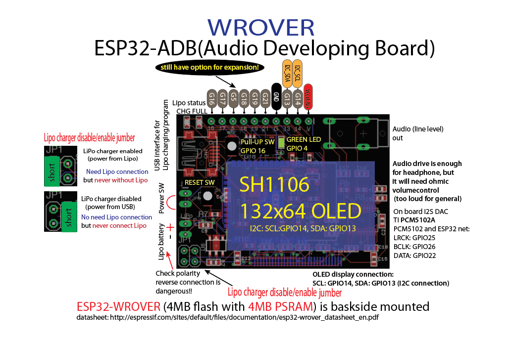 WROVER-ESP32-ADB 4