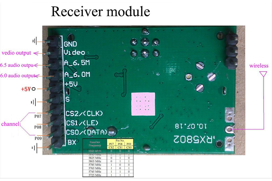 1W 5.8G high power wireless radio module kit 3