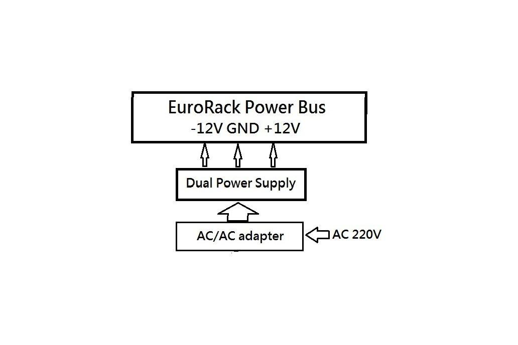 EuroRack Power  + Dual Power Supply + AC adapter 8