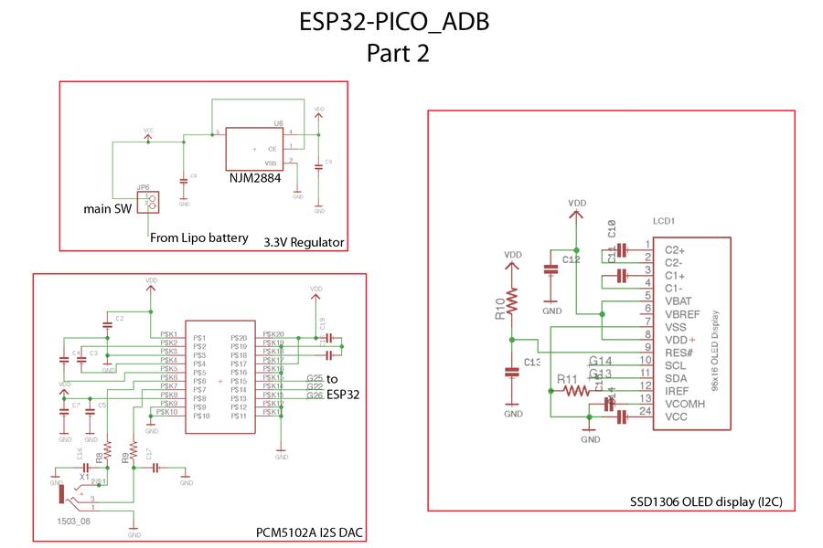 ESP32-PICO-ADB